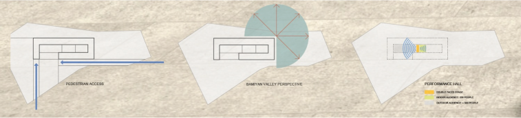 mgs-bamiyan-09-diagramas