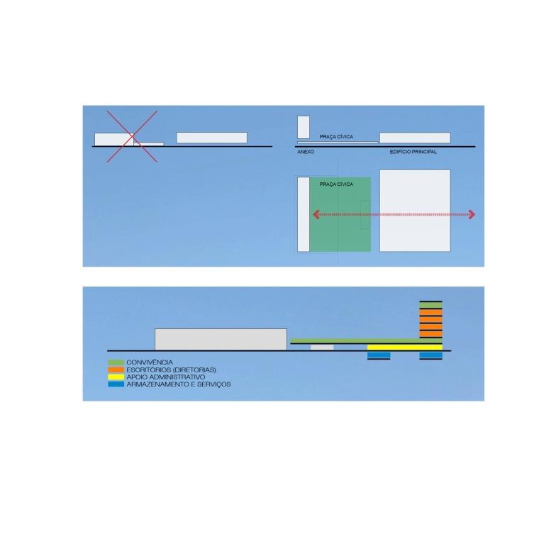 mgs-camara-poa-rs-00-diagramas