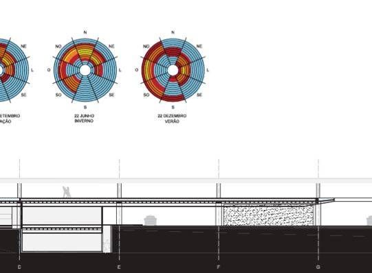 mgs-camara-poa-rs-13-corte-diagramas